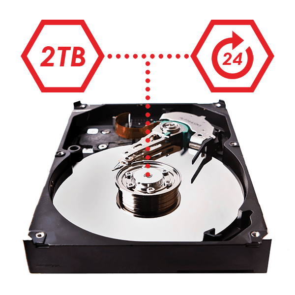 24/7 security-grade hard drives that last