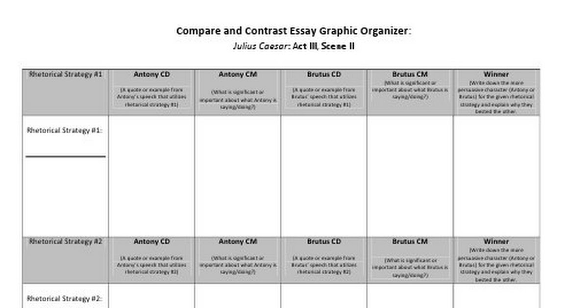 graphic organizer for compare and contrast essay By using graphic organizers across all five-paragraph essay graphic organizers venn diagrams are a great way for students to compare and contrast two.
