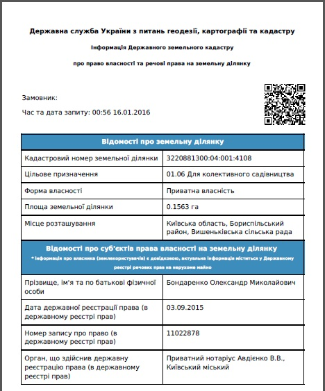 Public listing of Bondarenko's ownership of about 0.16 hectares in a Kyiv suburb.