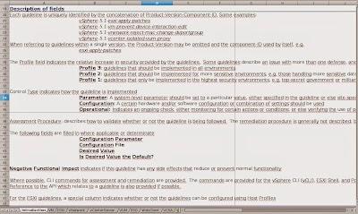 Guía de Hardening de VMware