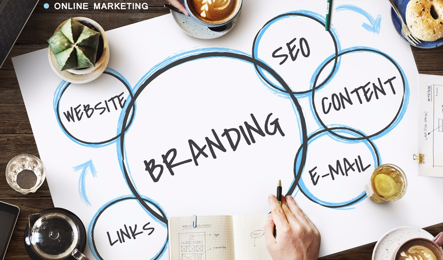 online marketing – a business for creative people
