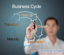 chu kỳ kinh doanh của doanh của doanh nghiêp