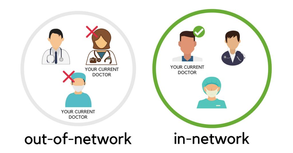 medicare advantage networks