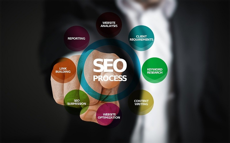 SEO Specialist pointing all of his services