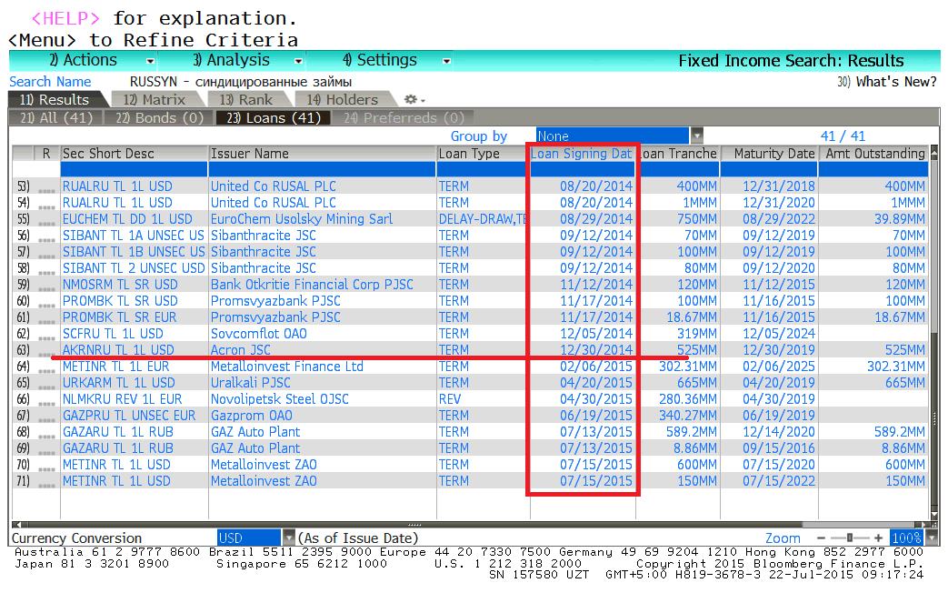 Банк Ак Барс собирается выпустить долларовые еврооблигации объемом в 300-400 млн. долларов