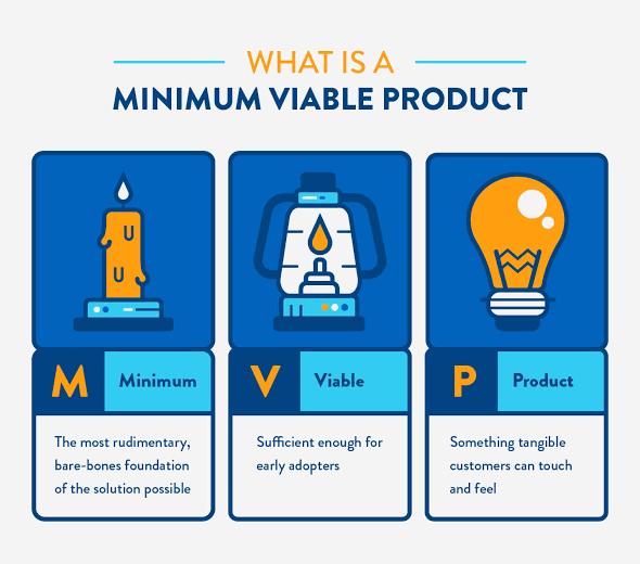 Minimum Viable Product (MVP) – Lean Startup Coach / Leanstack Coach