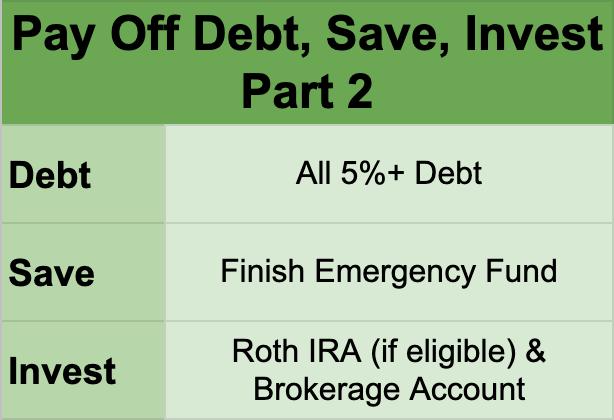 emergency fund, brokerage account