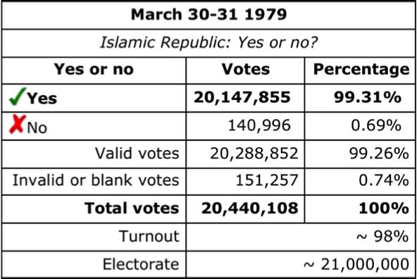 Iran 1979.png