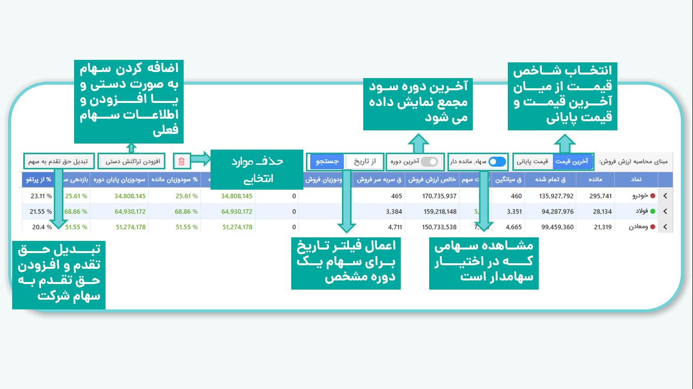 معرفی پرتفوی لحظهای در آنلاین پلاس
