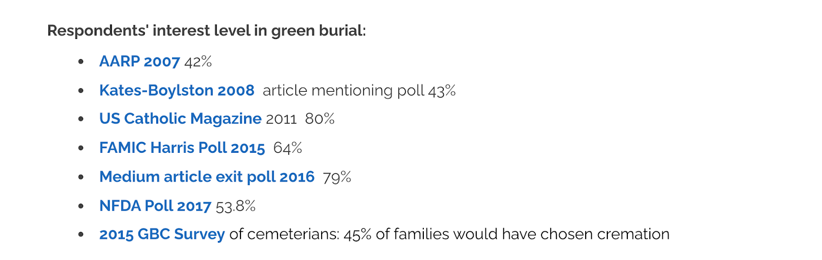 rising interest in green burial