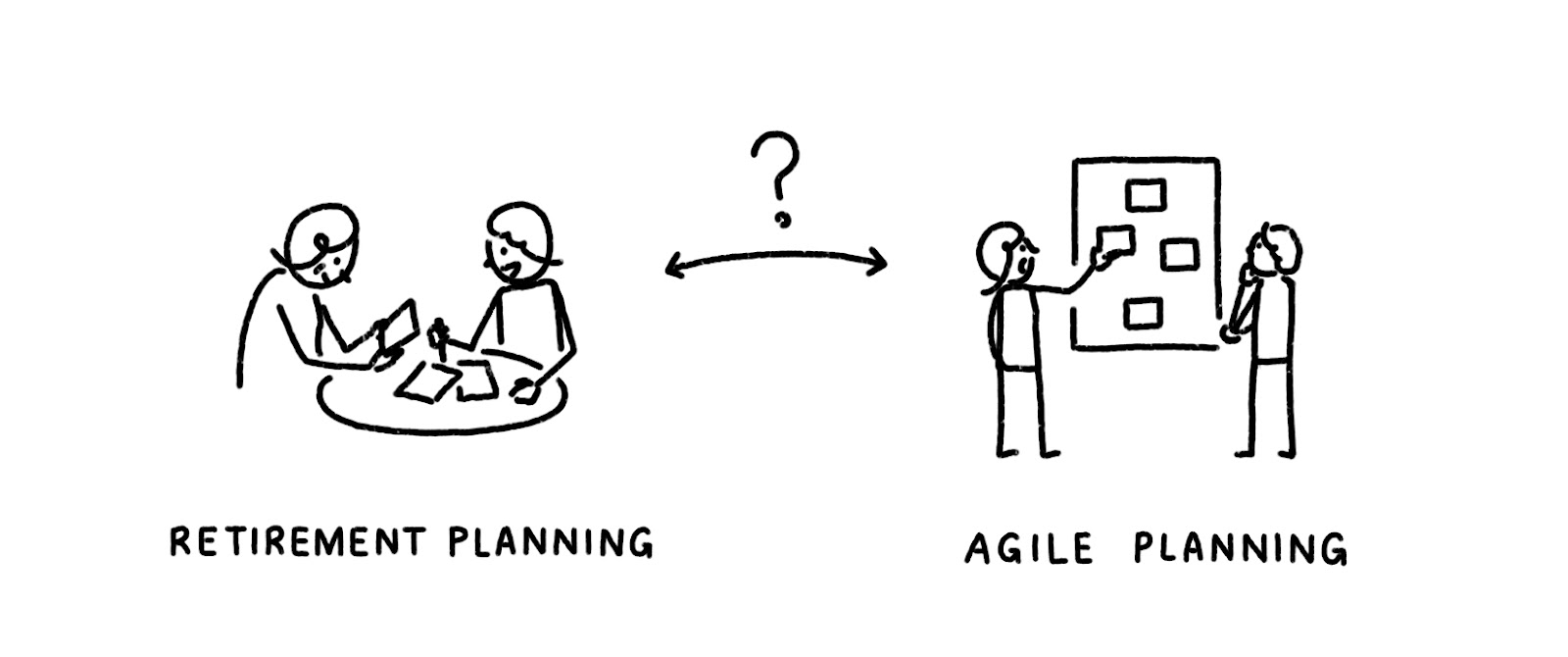 Descriptive graphics for retirement planning and agile planning from a parallel worlds exercise.