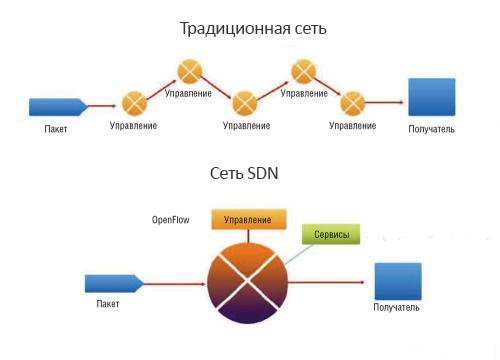 ZHurnal_setevyh_reshenij_LAN_2_(5771)_500.jpg