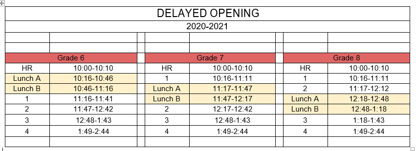 Delayed Opening schedule for SPMS 2020