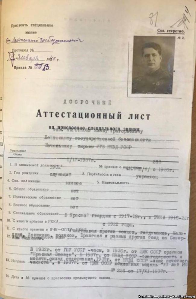 Аттестационный лист Ивана Нагорного
