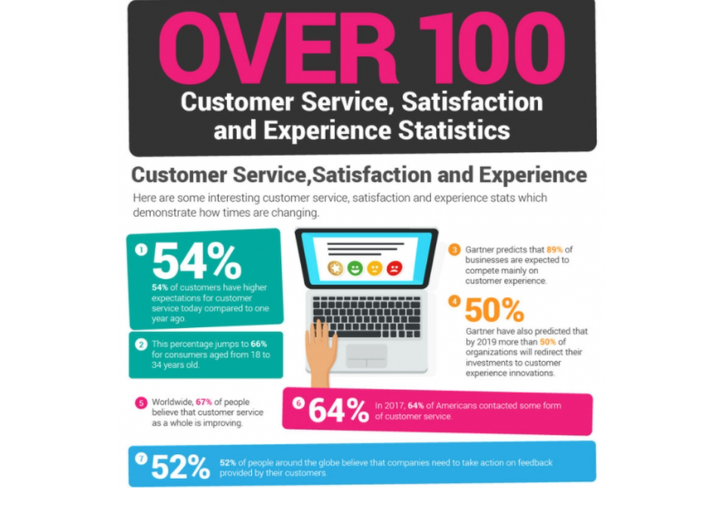 customer-service-satisfaction-and-experience