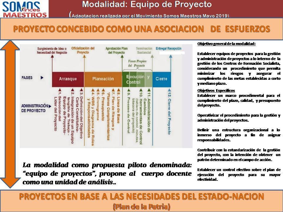 D:somos maestrosEquipo de Proyectos Microsoft Office PowerPoint.jpg