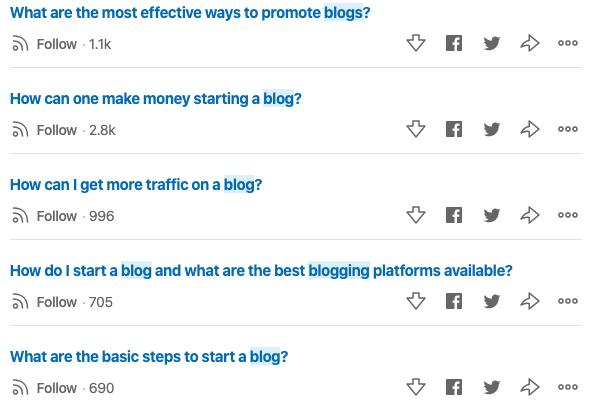 blog post ideas quora