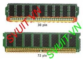 SIMM (single In-line Memory Module)