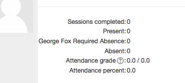 Full Attendance Report