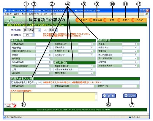 経営自己診断システム1