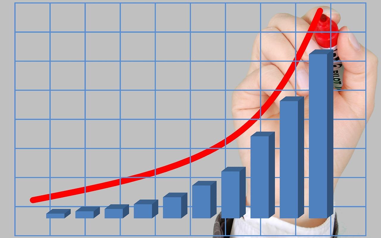 Sales KPI for Marketing