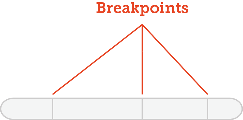 View mode breakpoints new-02.png