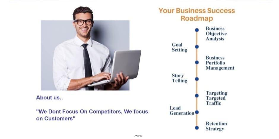find out best website design for digital marketing