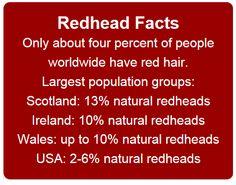redhead facts.jpg