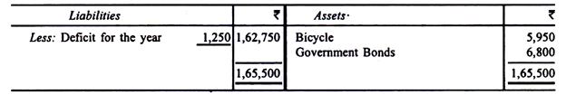 A Sample Balance Sheet