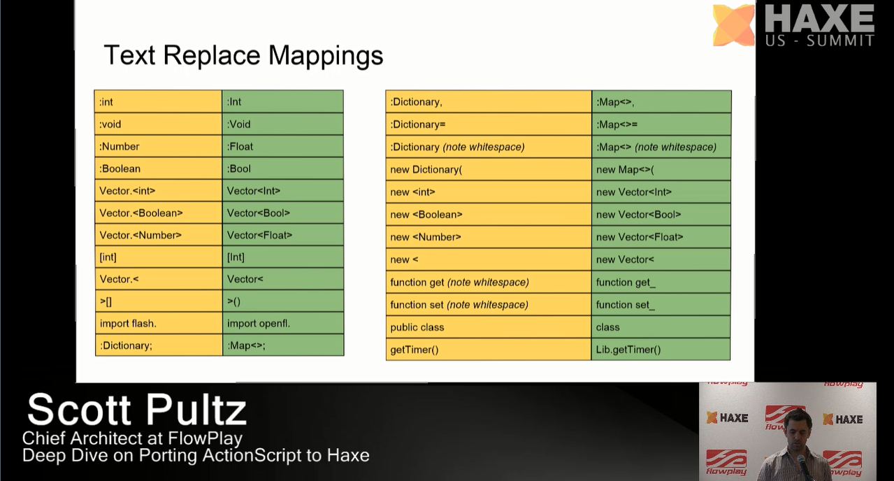Text Replace Mappings