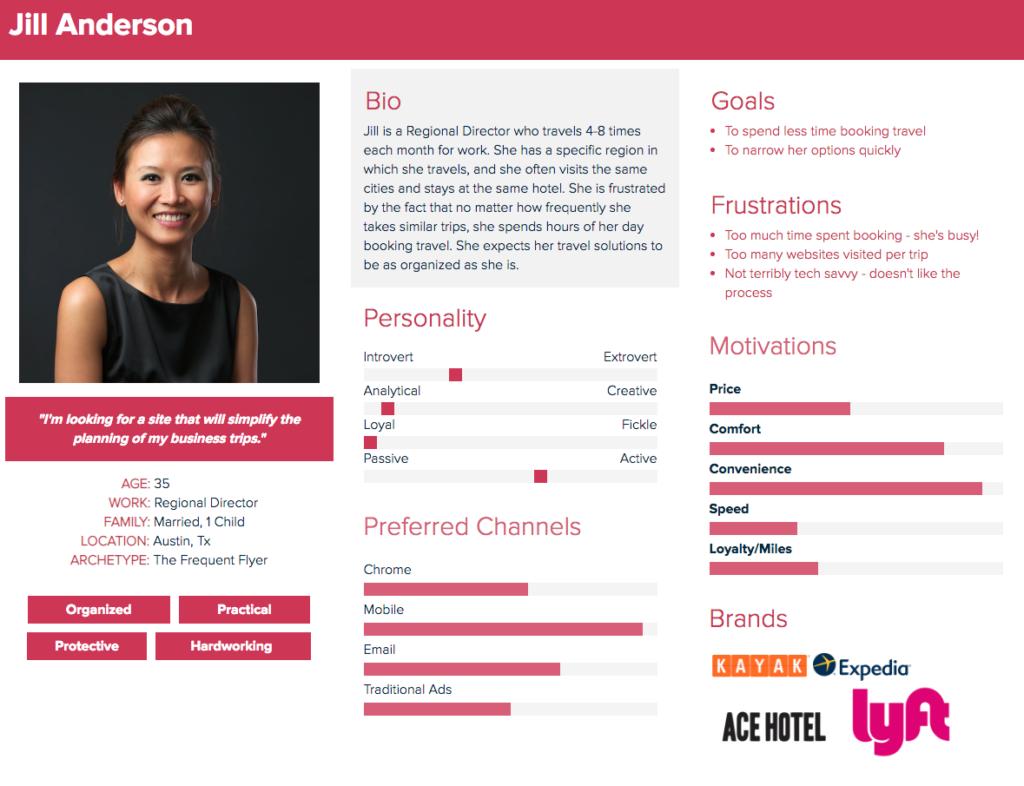 buyer persona Jill Anderson