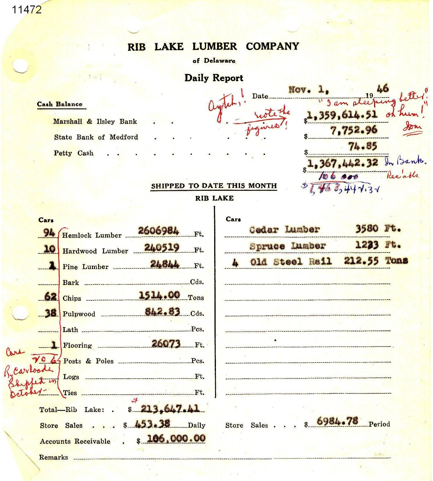 "C:\Users\Robert P. Rusch\Desktop\II. RLHSoc\Documents & Photos-Scanned\Rib Lake History 11400-11499\11472-RLLC 11-1-1946 ""Daily Report"" $1,359,614.51 in bank ""I am sleeping better""-says John D. Myl.jpg"