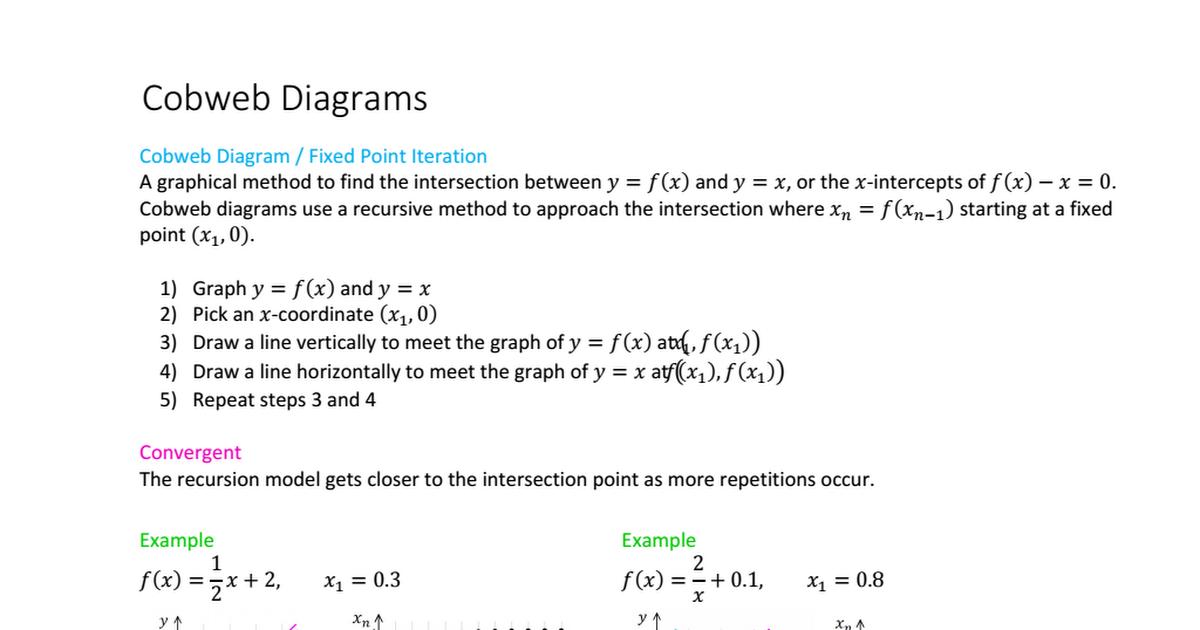 Cobweb Diagrams pdf - Google Drive