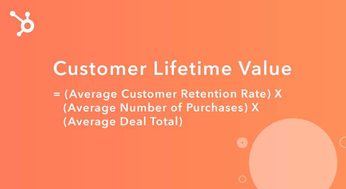 Formula to Track Customer Retention Rate