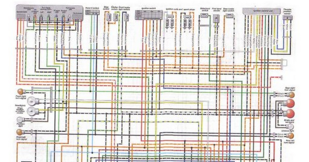 diagram] suzuki bandit 600 wiring diagram full version hd quality wiring  diagram - wiringautopdf.plurifit.fr  wiring and fuse database