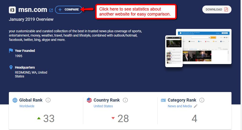 Similarweb Review | Website Comparison