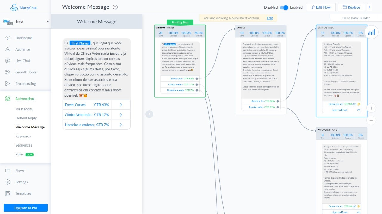 Como criar uma automação para responder as mensagens no Facebook   Conteúdo Conecta Agência de Marketing