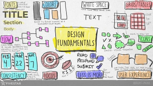 10 Design Fundamentals You Need to Know
