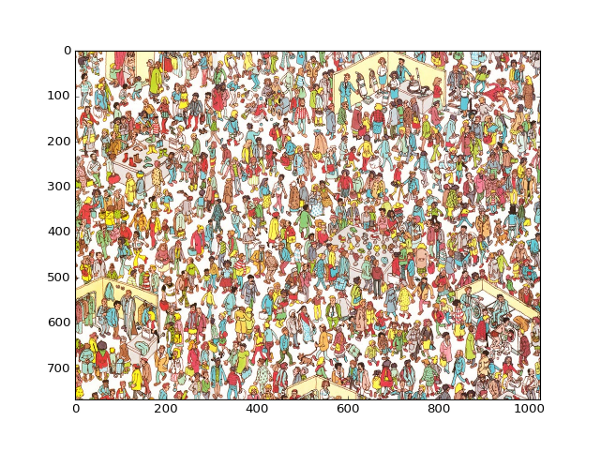 Finding Wally problem in Mahotas