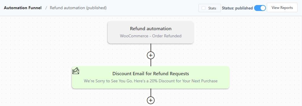woocommerce refund automation,  woocommerce emails