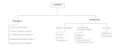 Guia Del Sena 1 Docx