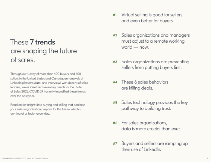 Relatório de estado de vendas do LinkedIn 2021
