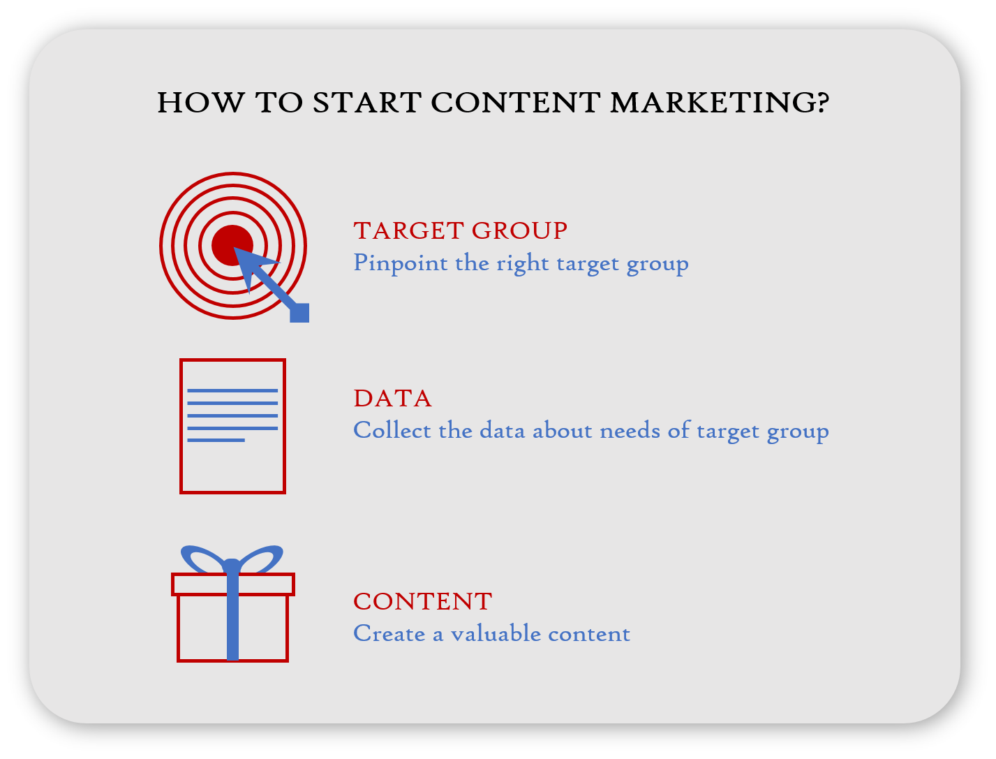 start-content-marketing