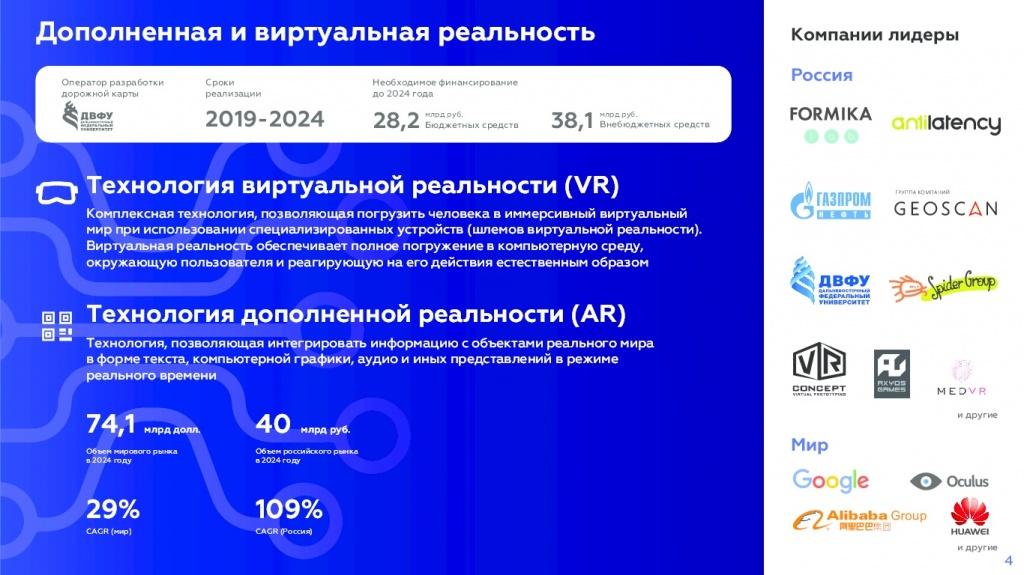 20191127adorozhnaya-karta-razvitiya-skvoznoi-tsifrovoi-tehnologii1-5-3.jpg