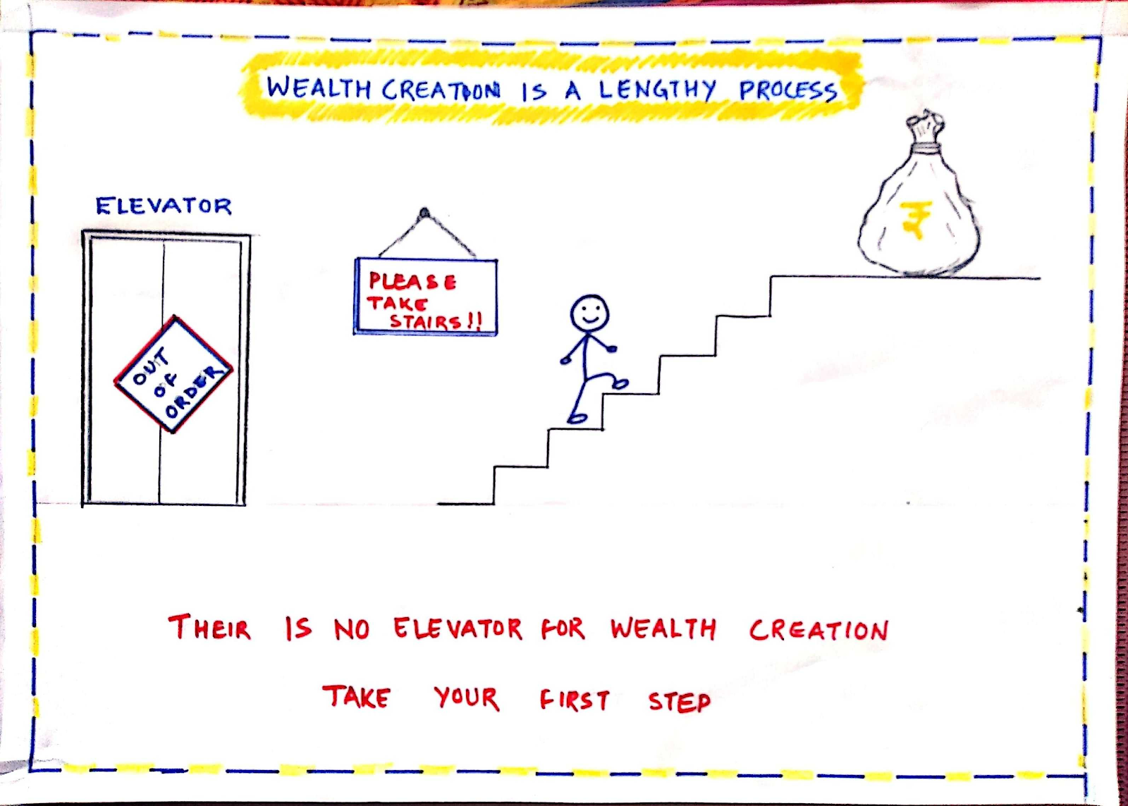 No shortcut to wealth creation