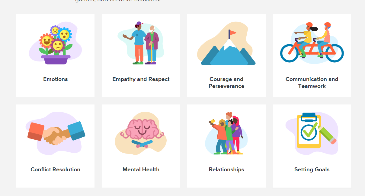 Box with different types of Social and Emotional Learning listed