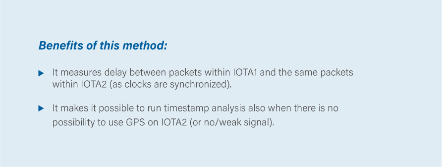 Benefits of this method: It measures delay between packets within IOTA1 and the same packets within IOTA2 (as clocks are synchronized) It makes it possible to run timestamp analysis also when there is no possibility to use GPS IOTA2 (or no/weak signal)