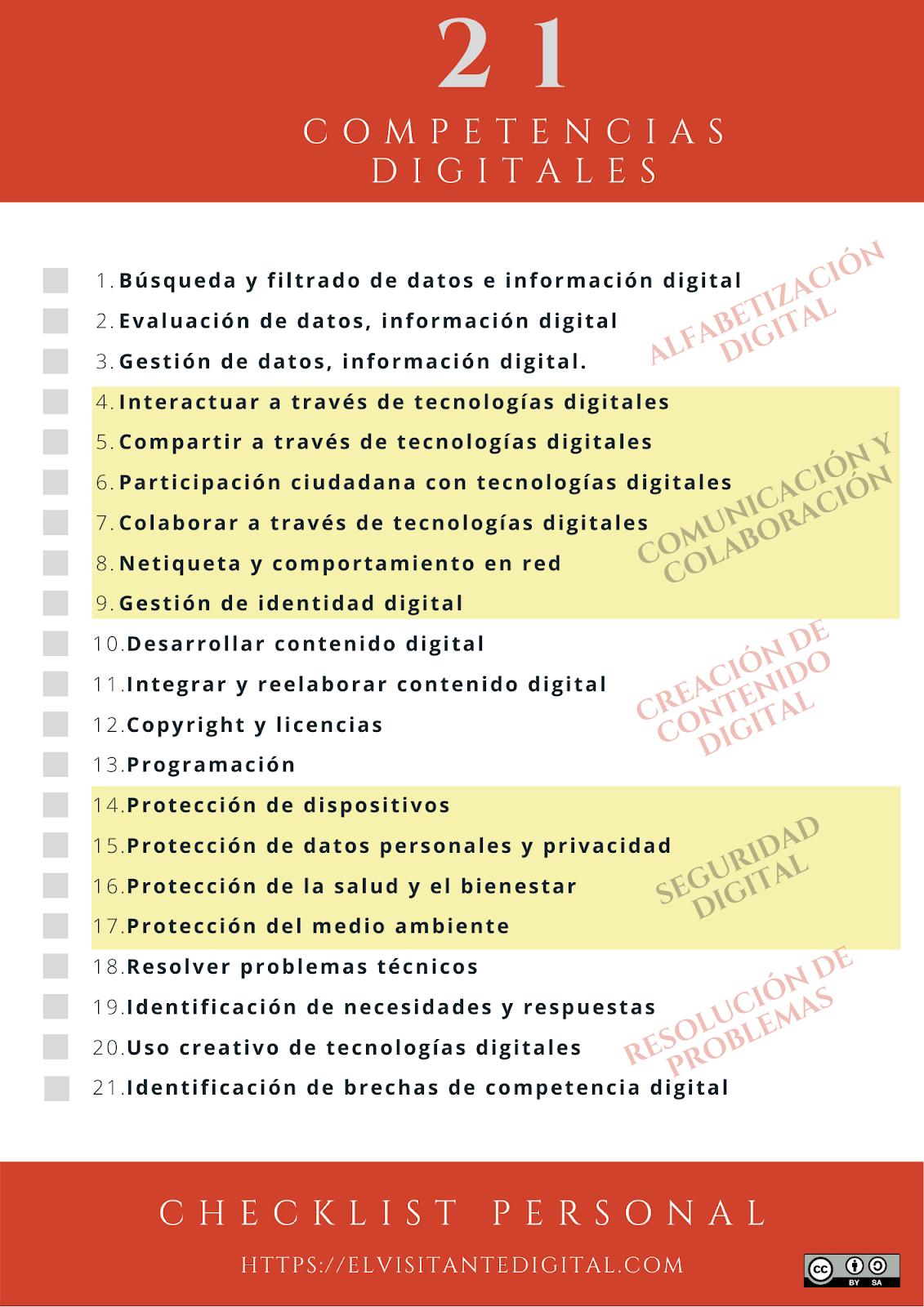 Las 21 competencias digitales imprescindibles de la sociedad digital actual