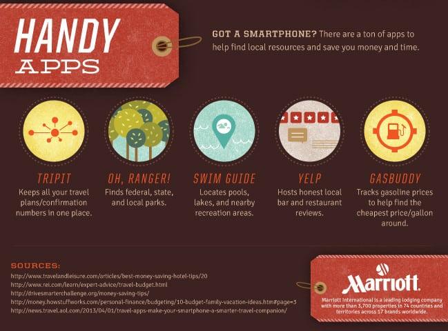 Infográficos da Marriott pela Lemonly