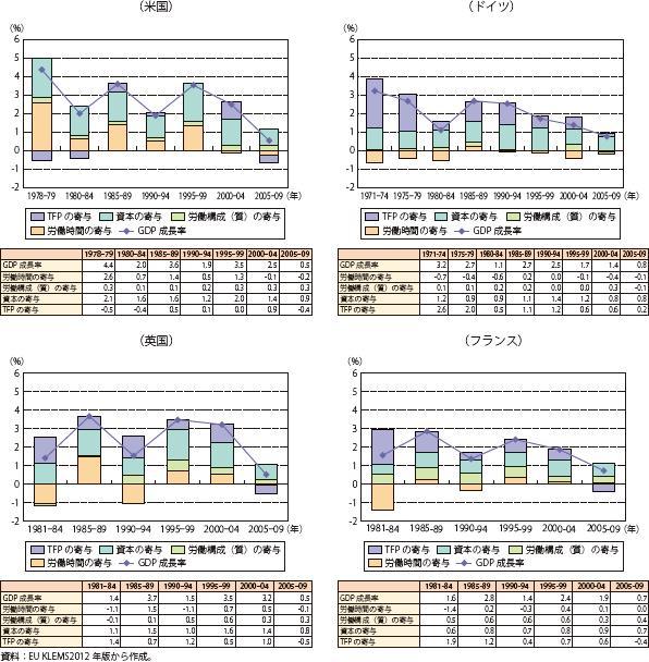 グラフィカル ユーザー インターフェイス, テーブル, Excel  自動的に生成された説明